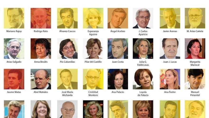 Los ministros de Rajoy.