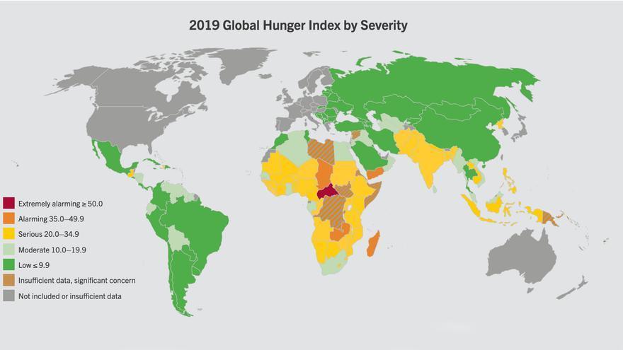 Índice Global del Hambre 2019