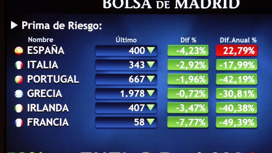 La prima de riesgo española sube a 410 puntos básicos en la apertura