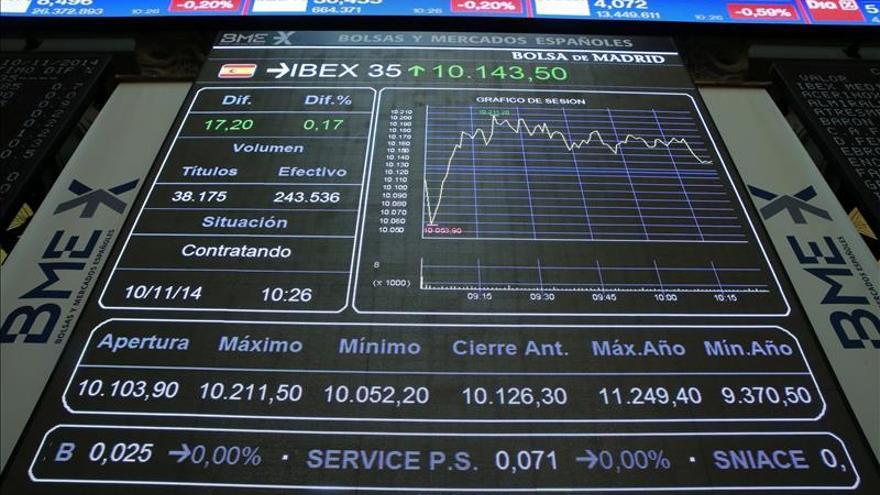 El IBEX sube el 0,73 por ciento tras la apertura y se acerca a los 10.400 puntos