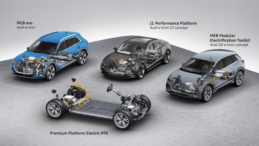 Las cuatro plataformas electrificadas de Audi.