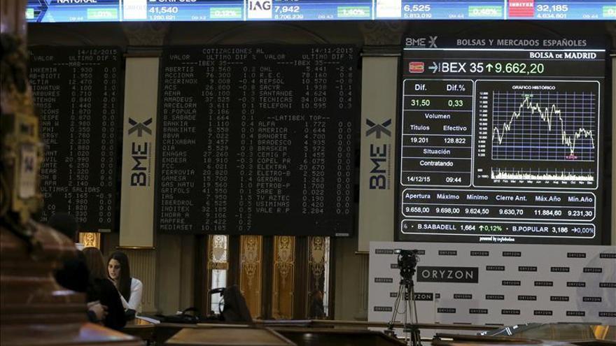 El IBEX rebota 1,09 % tras su peor racha en 25 años y alcanza 9.500 puntos