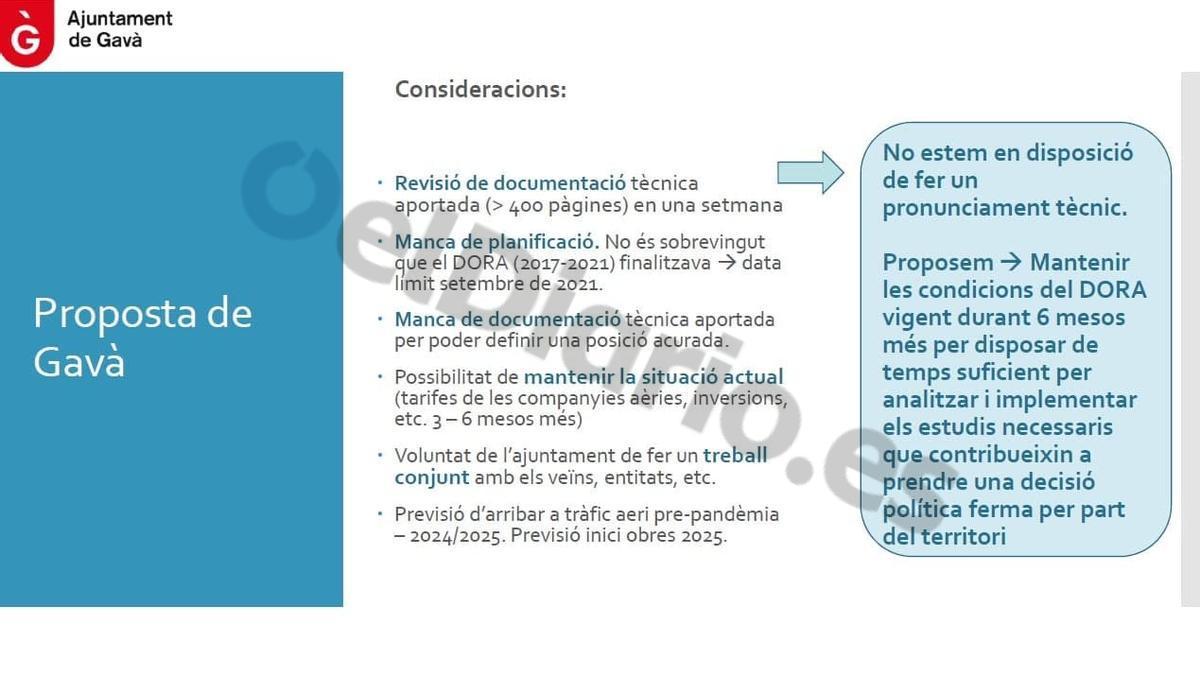 Documentación aportada por el Ayuntamiento de Gavà en las reuniones con Aena.