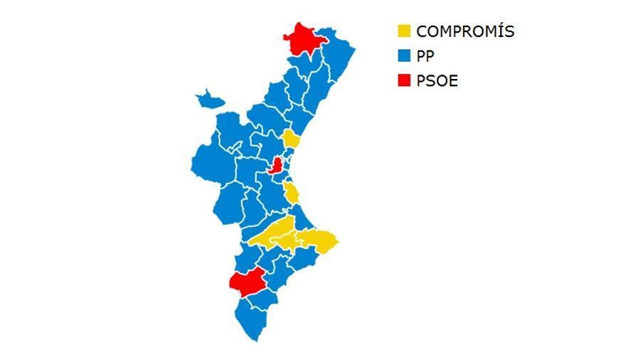 El PP ha mantenido la condición de fuerza más votada en las comarcas