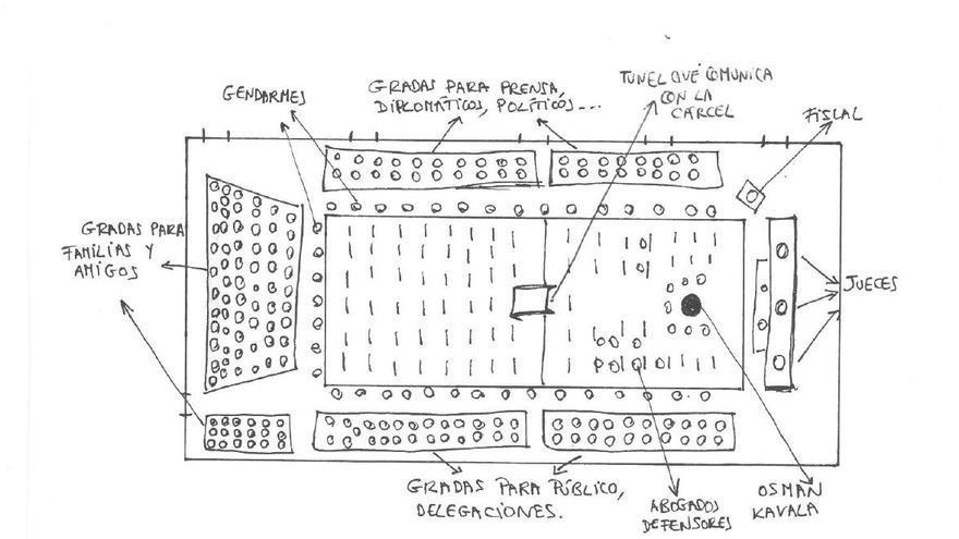 Dibujo que representa la sala del tribunal / Amnistía Internacional
