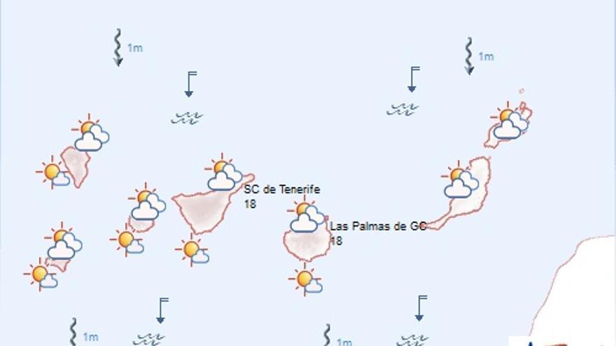 El tiempo en Canarias