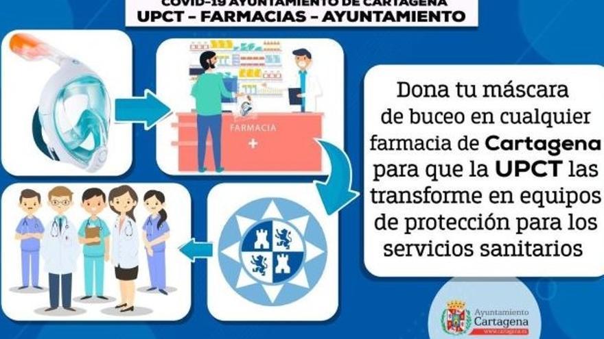 Las farmacias recogerán las máscaras y el Ayuntamiento de Cartagena las entregará a la UPTC