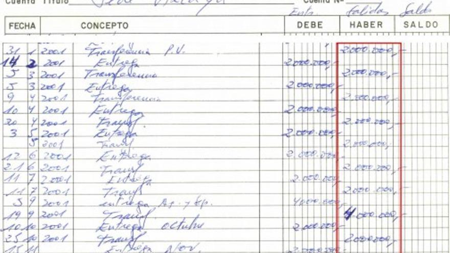 Extracto del informe de la UDEF con los papeles de Bárcenas sobre la sede del PP vasco