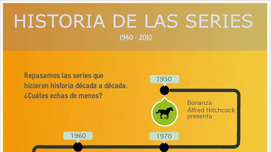 Repaso histórico a 60 años de series
