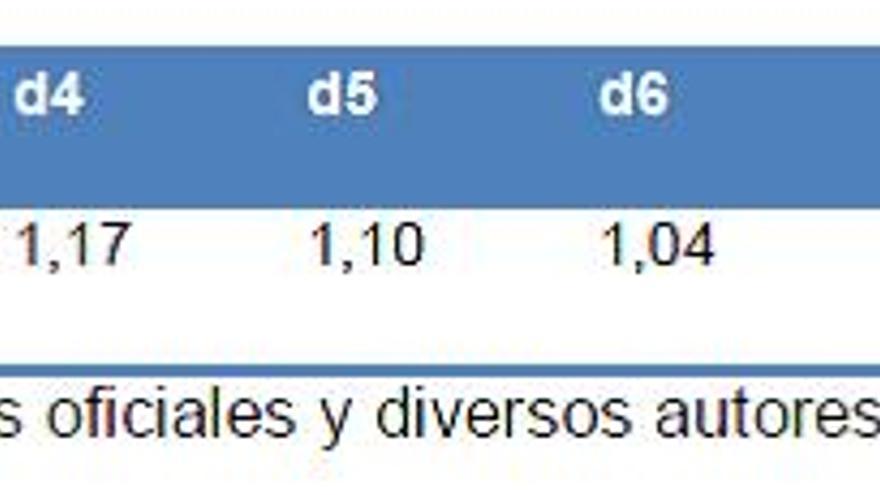 Velayos1
