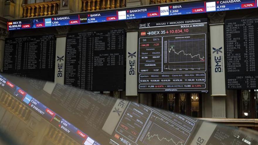 La Bolsa española abre con ganancias del 0,42 % y roza los 10.900 puntos