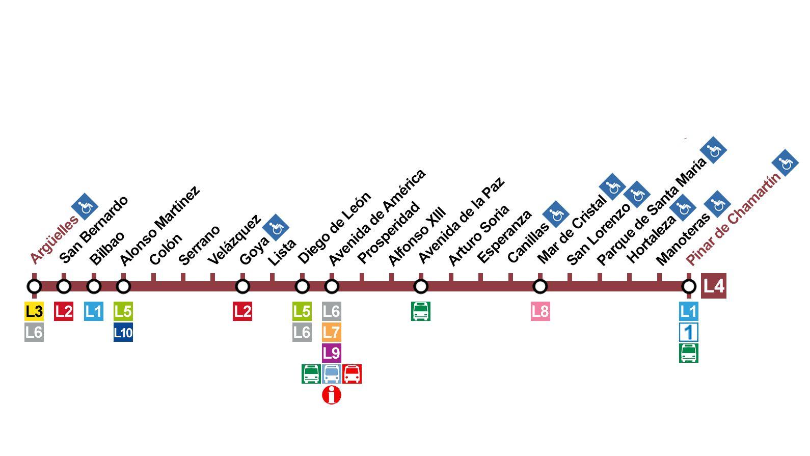 linea 4 cierra