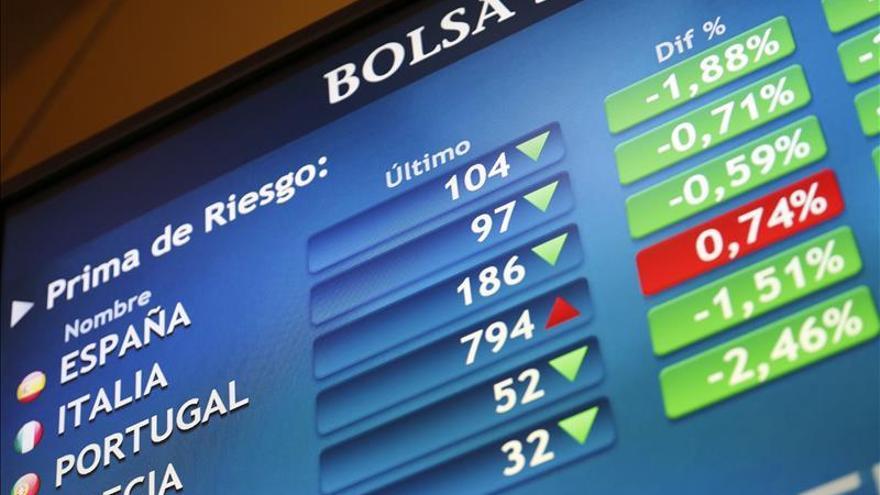 La prima de riesgo española baja a 114 puntos y el bono cae al 1,708 %