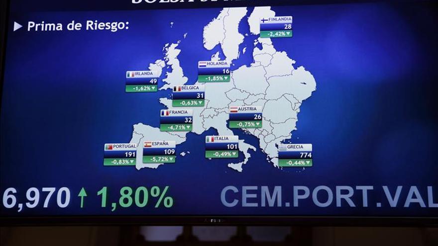 La prima de riesgo española cae a 119 puntos en la apertura