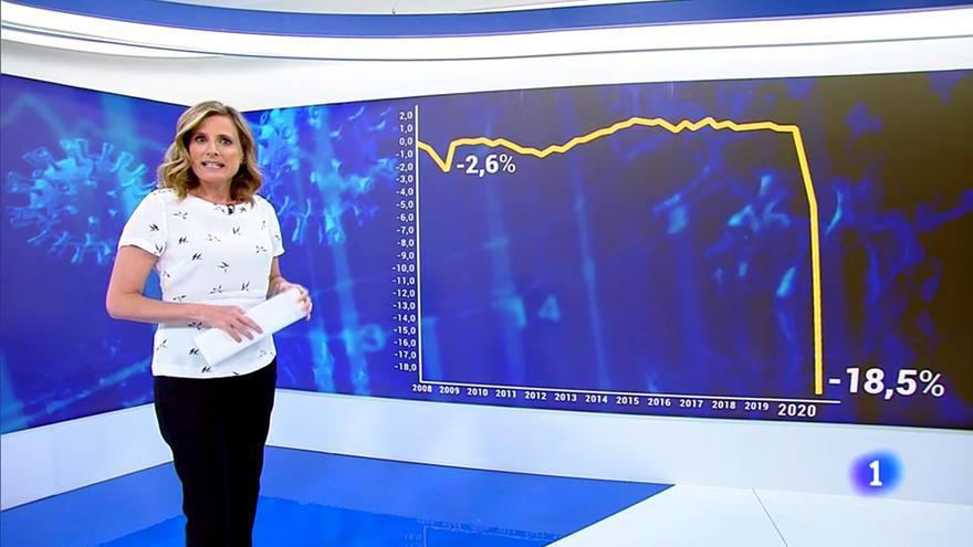 Ana Roldán, frente al gráfico del 'Telediario 2' que muestra la proporción correcta del desplome del PIB