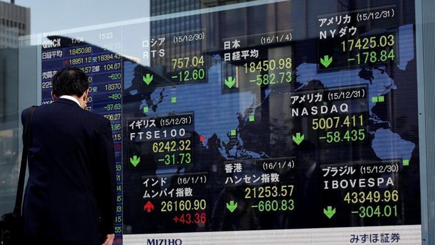 El Nikkei abre con una caída del 0,37 por ciento hasta los 16.592,28 puntos