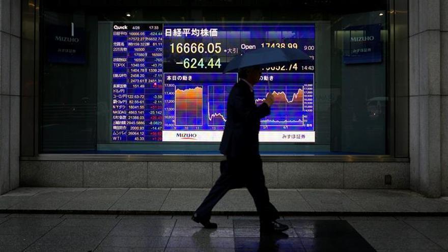 El Nikkei abre con una caída del 0,09 por ciento hasta los 16.397,95 puntos