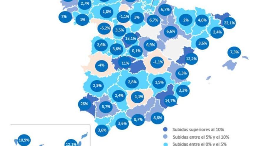 Evolución de los precios del alquiler por provincias según Fotocasa