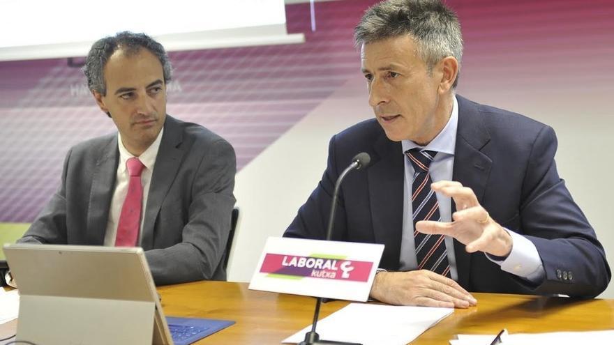 Laboral Kutxa rebaja dos décimas su previsión del PIB vasco para 2019 al 2,2% y la creación de 28.000 empleos hasta 2020