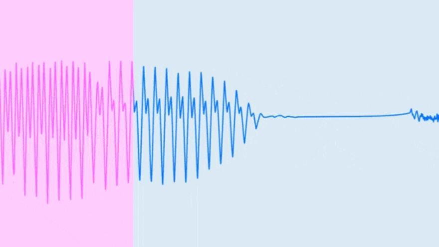 Ondas de voz