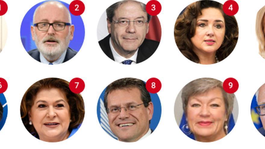 Socialdemócratas.
