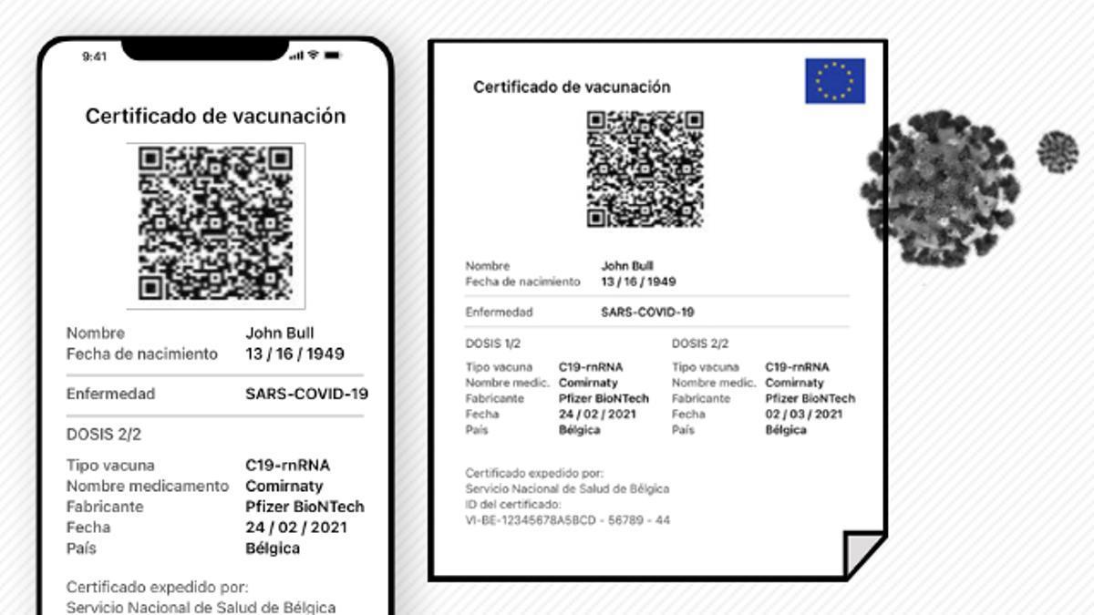 Certificado de vacunación propuesto por Bruselas
