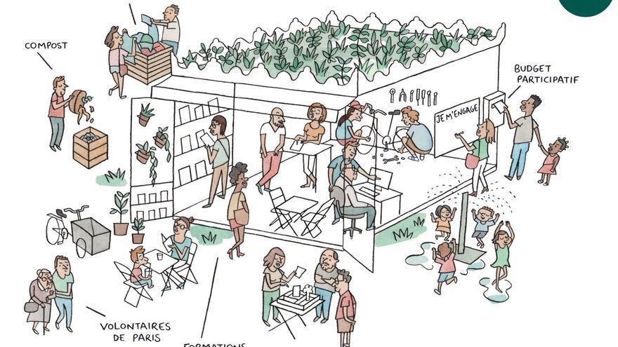 Kioskos ciudadanos, medida dentro de la propuesta 'La Ville du Quart d'Heure' que ha presentado Anne Hidalgo para la ciudad de París