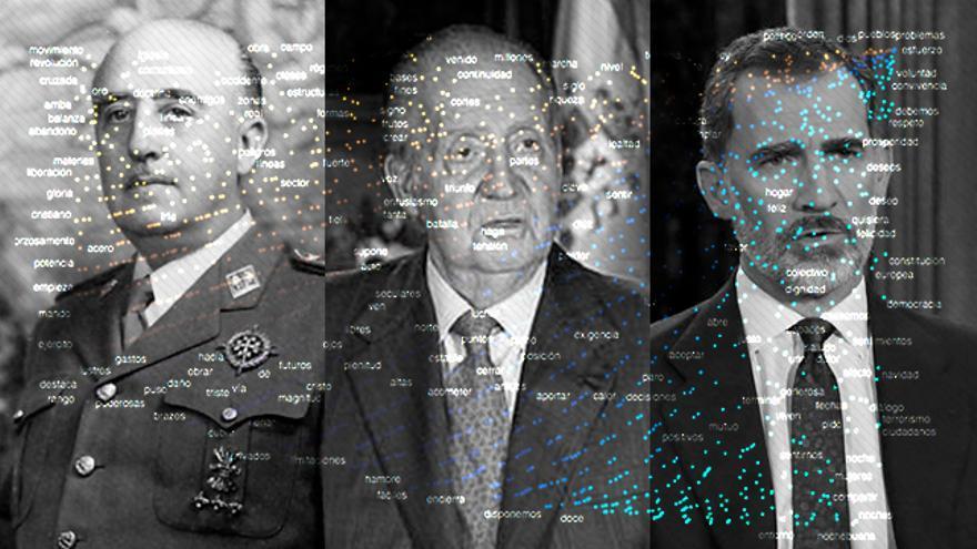 Francisco Franco, Juan Carlos I y Felipe VI.