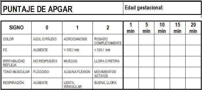 apgarfig1