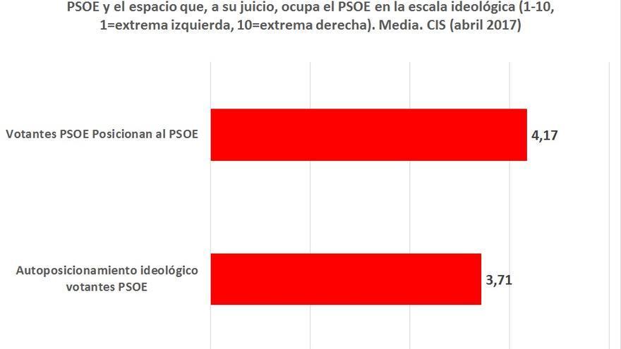 C:\fakepath\Gráfico 5- Post PdP 11 mayo 17.jpg