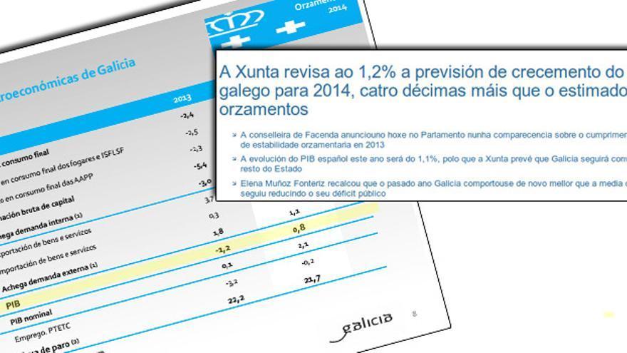 Previsiones de crecimiento anunciadas por la Xunta para 2014
