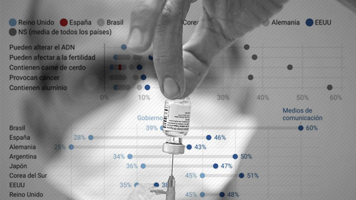 Reticencias vacunas