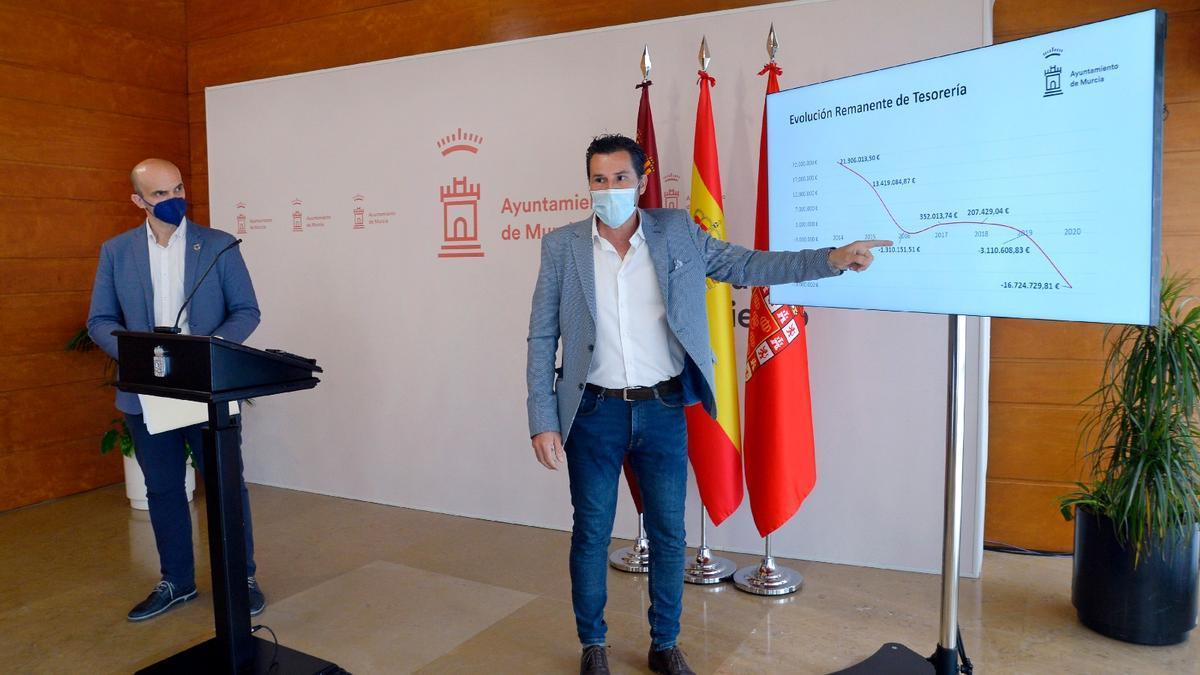 Enrique Lorca y Mario Gómez en la rueda de prensa para exponer la situación económica del Ayuntamiento de Murcia