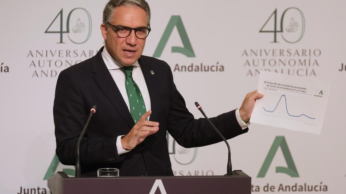 El portavoz del Gobierno andaluz, Elías Bendodo