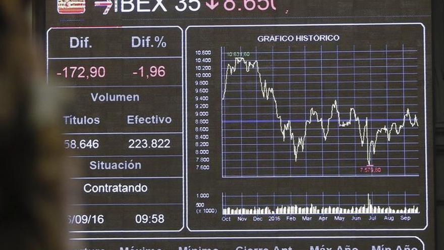 El sector financiero arrastra al IBEX 35 que cae el 1,47 % a mediodía
