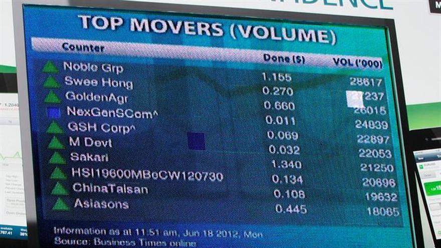 Apertura con mayoría de positivos en las bolsas del Sudeste Asiático
