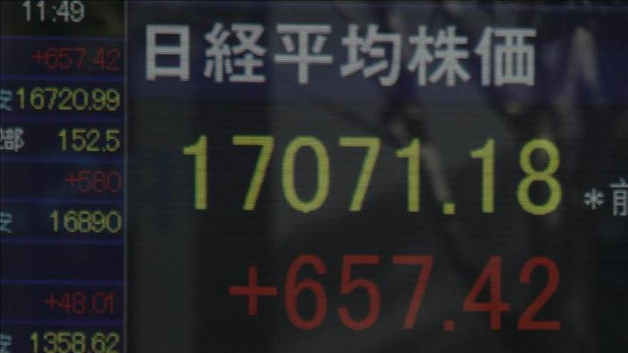 El Nikkei sube un 0,54 por ciento hasta los 16.871,50 puntos