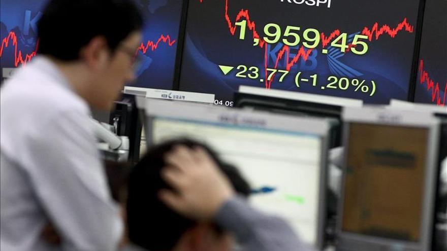 El Kospi surcoreano cae un 0,31 por ciento hasta los 1.960,72 puntos