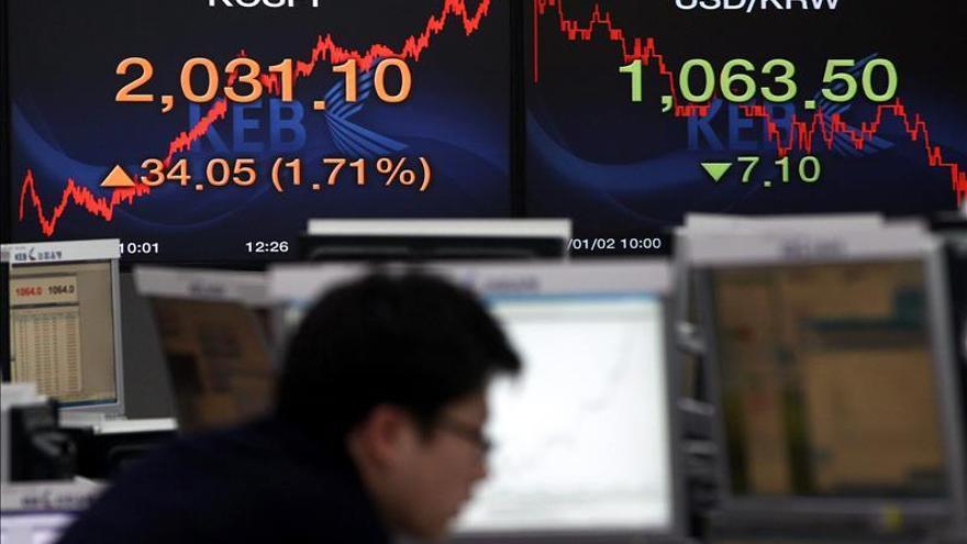 El Kospi surcoreano baja un 0,12 por ciento hasta los 2.143,50 puntos