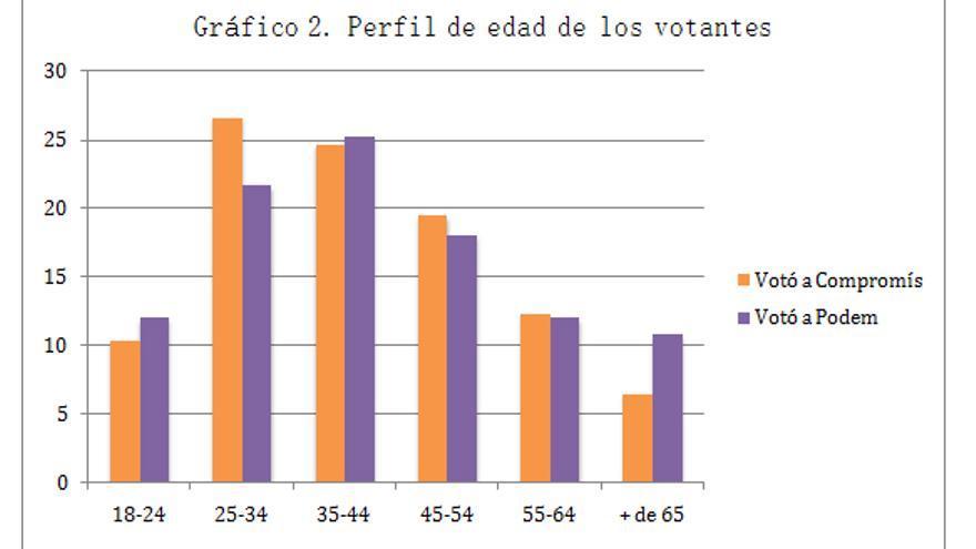 gràfic2.jpg