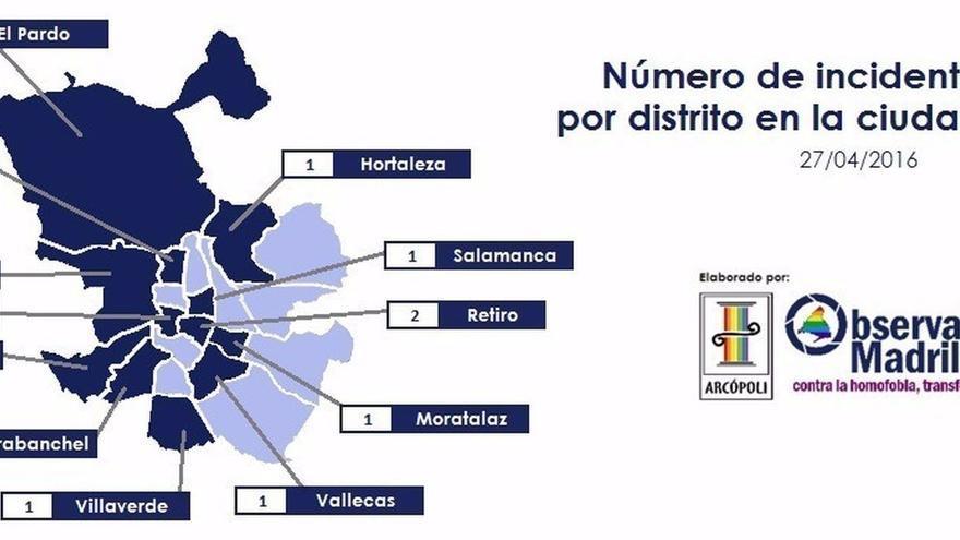 Número de incidentes de odio por distritos en la ciudad de Madrid