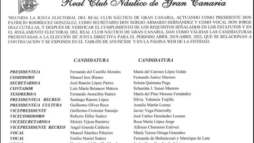 Candidaturas a presidir el Real Club Náutico de Gran Canaria.