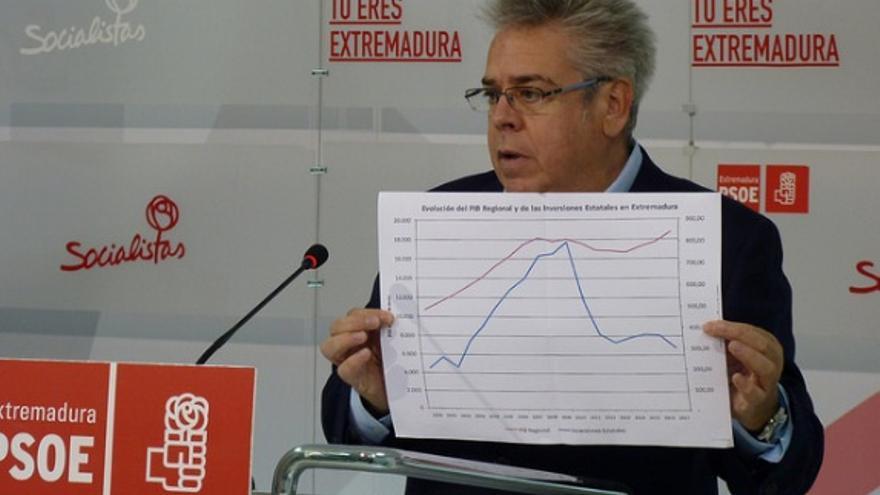 Ignacio Sánchez Amor / PSOE Extremadura