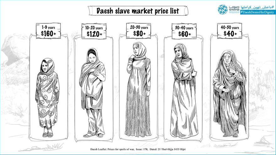 Viñeta publicada por @sawabcenter para denunciar el comercio de esclavas de Daesh