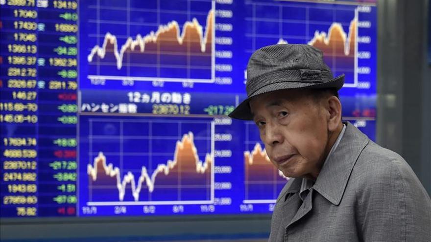 El Nikkei sube un 0,63 por ciento hasta los 18.100,44 puntos