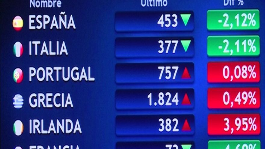 (Ampl)El Ibex cierra en rojo (-0,15%) y la prima se sitúa en 452 puntos sin conocer en detalle los PGE