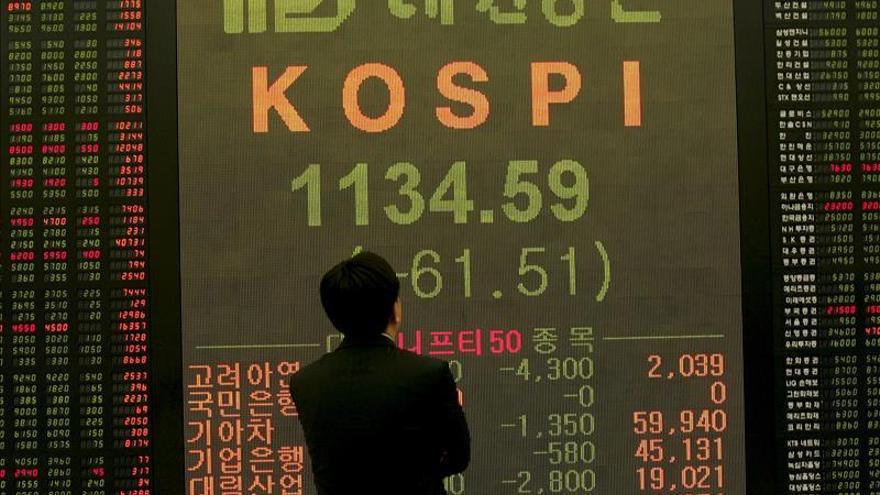 El Kospi surcoreano sube un 0,07 por ciento hasta los 1.951,59 puntos