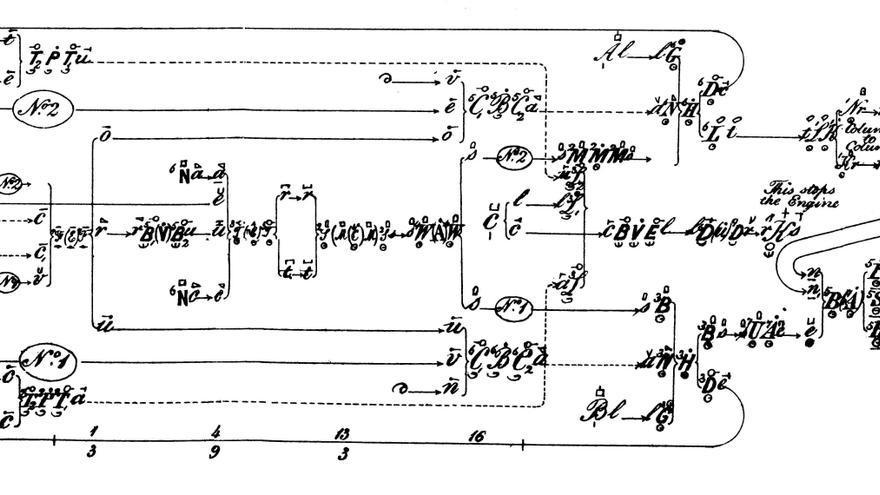 Detalle de las anotaciones de un mecanismo común a ambos tipos de máquinas; consta de 4.000 partes