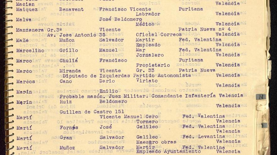 """Anotación sobre Vicente Marco Miranda, """"diputado de izquierdas"""", en la lista de los masones valencianos"""