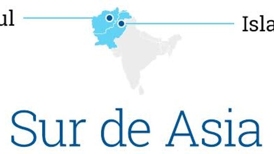 Sur de Asia